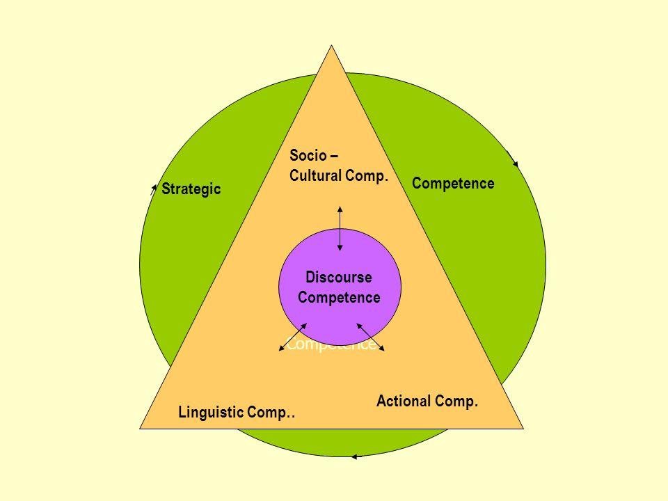 Competence Discourse Competence Linguistic Comp.. Actional Comp.
