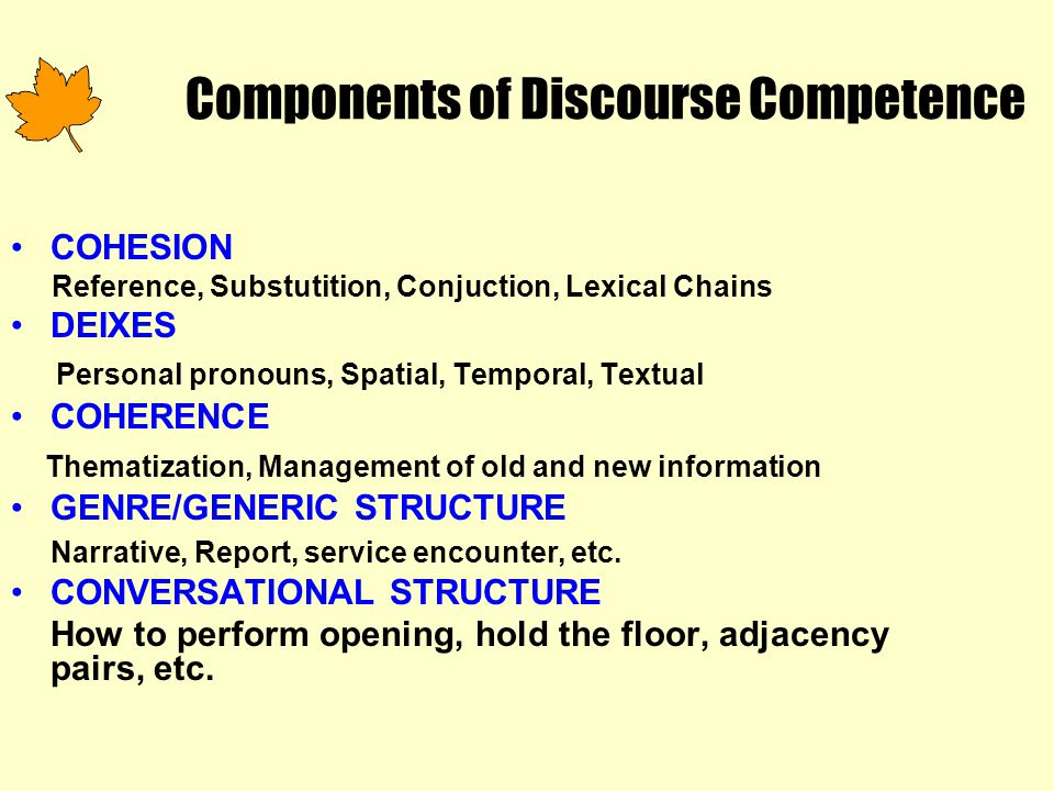Components of Discourse Competence COHESION Reference, Substutition, Conjuction, Lexical Chains DEIXES Personal pronouns, Spatial, Temporal, Textual COHERENCE Thematization, Management of old and new information GENRE/GENERIC STRUCTURE Narrative, Report, service encounter, etc.