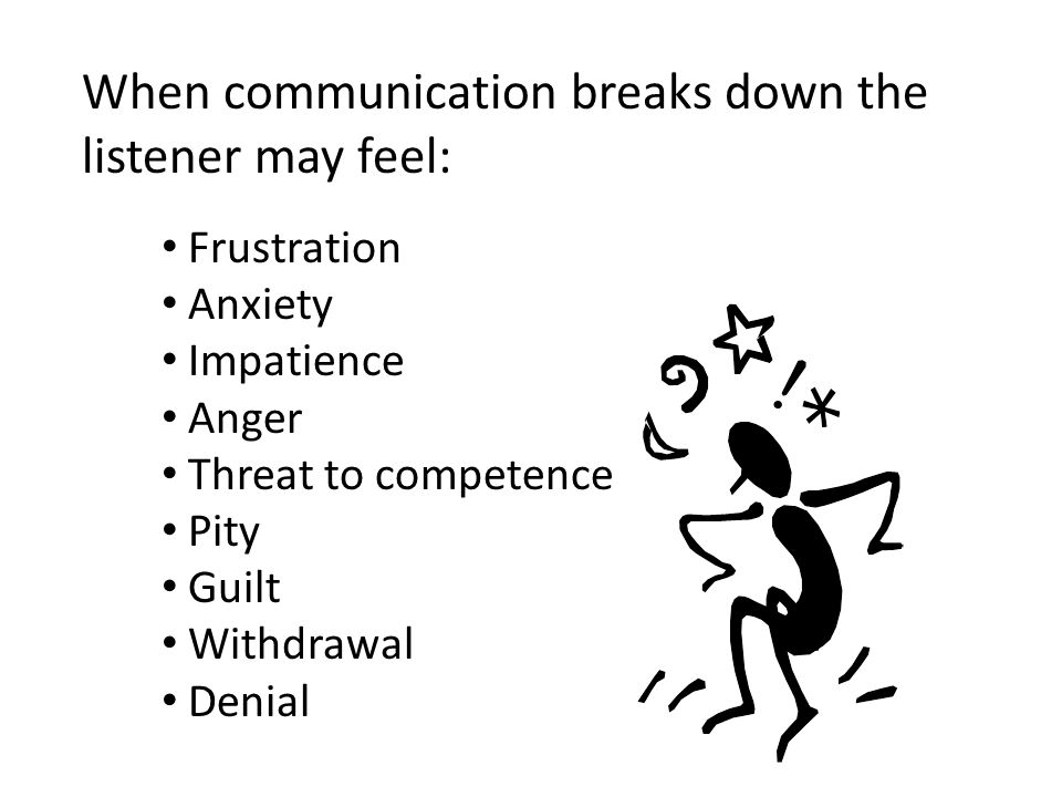 When communication breaks down the listener may feel: Frustration Anxiety Impatience Anger Threat to competence Pity Guilt Withdrawal Denial