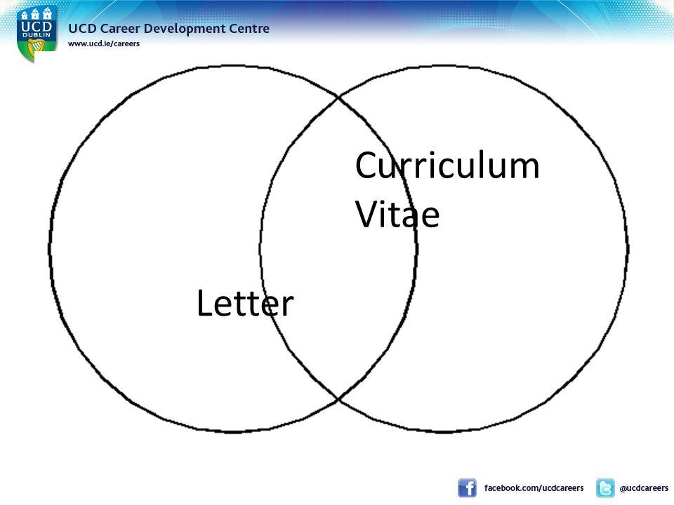 Letter Curriculum Vitae