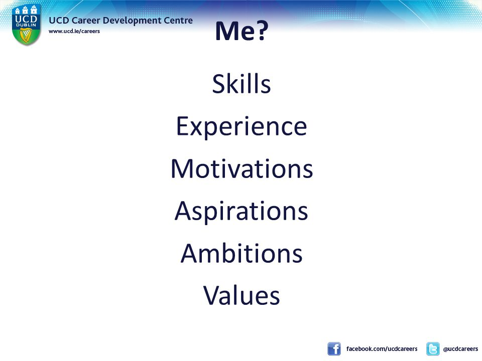Skills Experience Motivations Aspirations Ambitions Values