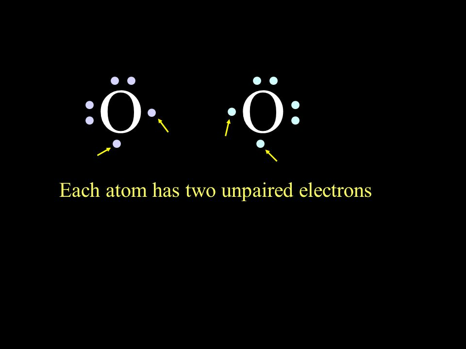 OO Each atom has two unpaired electrons 10/12/201437Chem-160