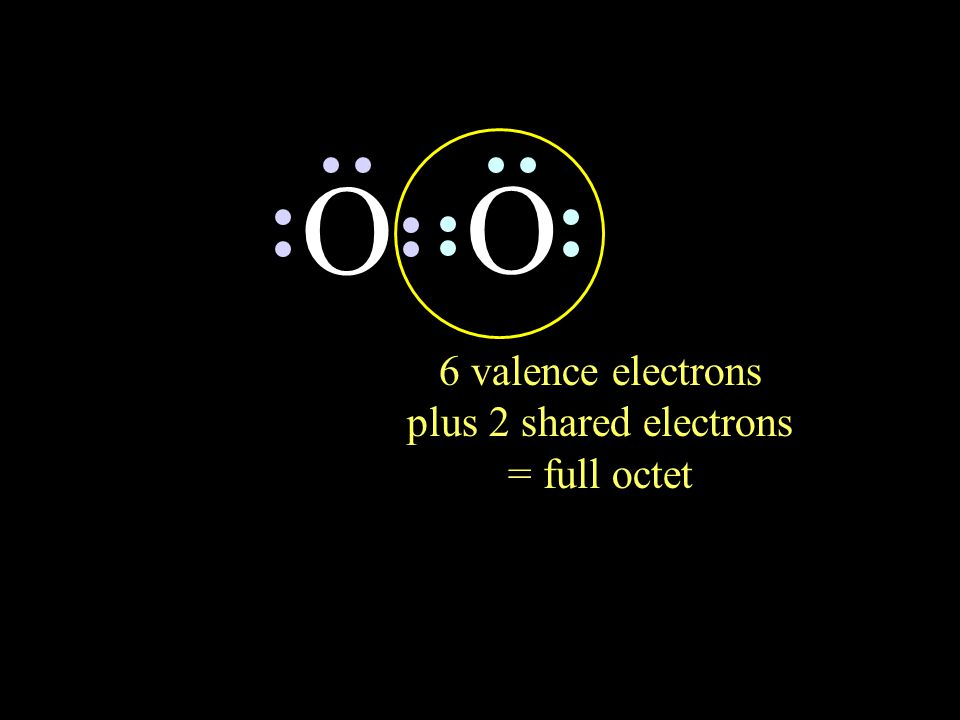 6 valence electrons plus 2 shared electrons = full octet O O 10/12/201451Chem-160