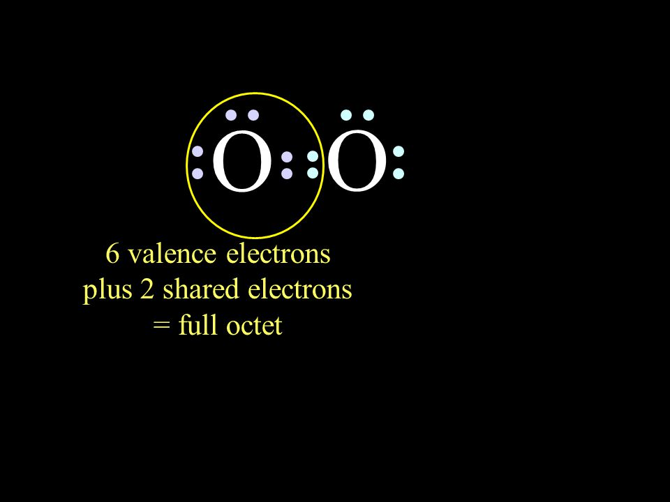 6 valence electrons plus 2 shared electrons = full octet O O 10/12/201452Chem-160