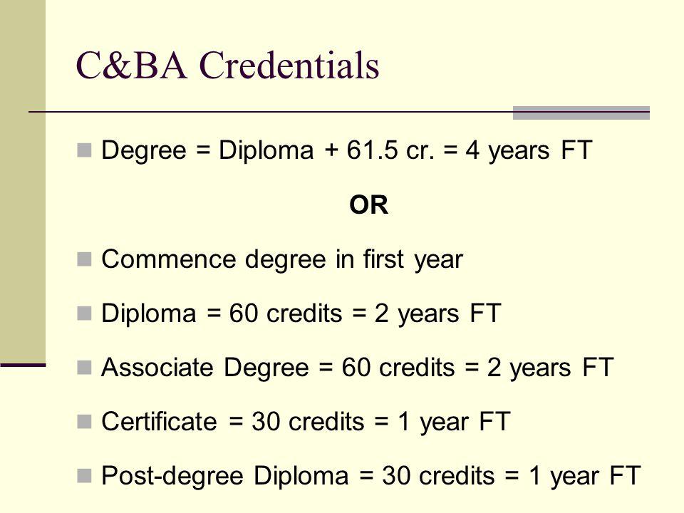C&BA Credentials Degree = Diploma + 61.5 cr.