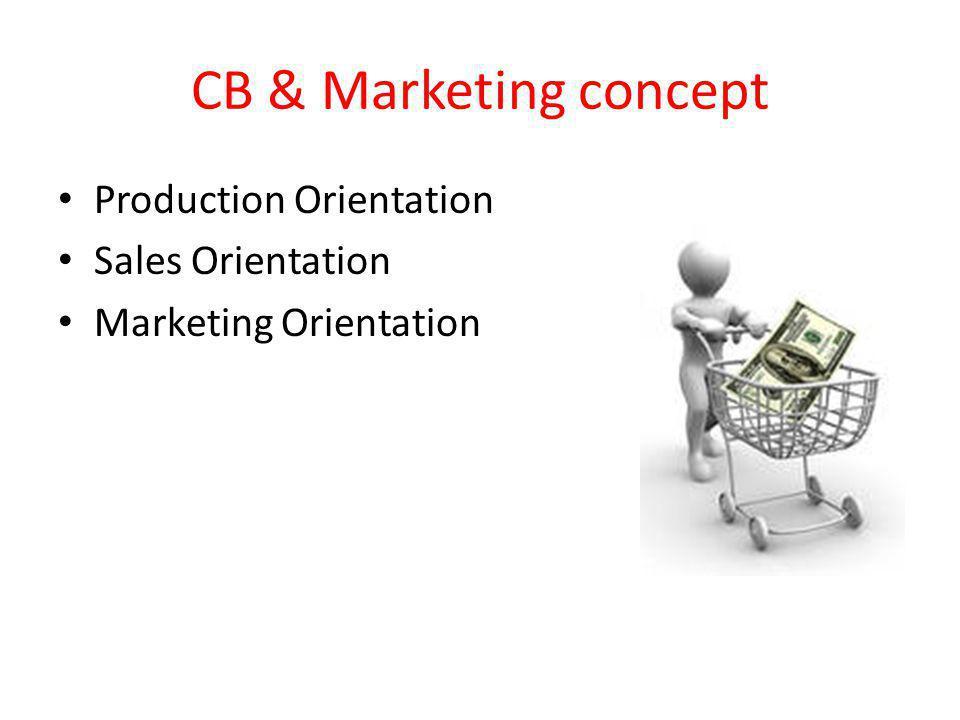 CB & Marketing concept Production Orientation Sales Orientation Marketing Orientation