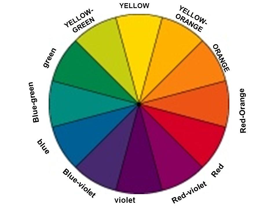 YELLOW YELLOW- ORANGE ORANGE YELLOW- GREEN Blue-violet Blue-green blue violet green e Red-Orange Red Red-violet