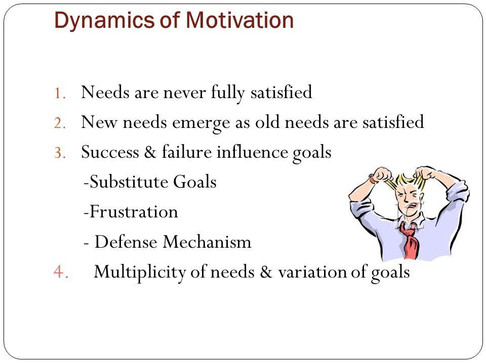 Arousal of Motives 1.Psychological Arousal 2. Emotional Arousal 3.