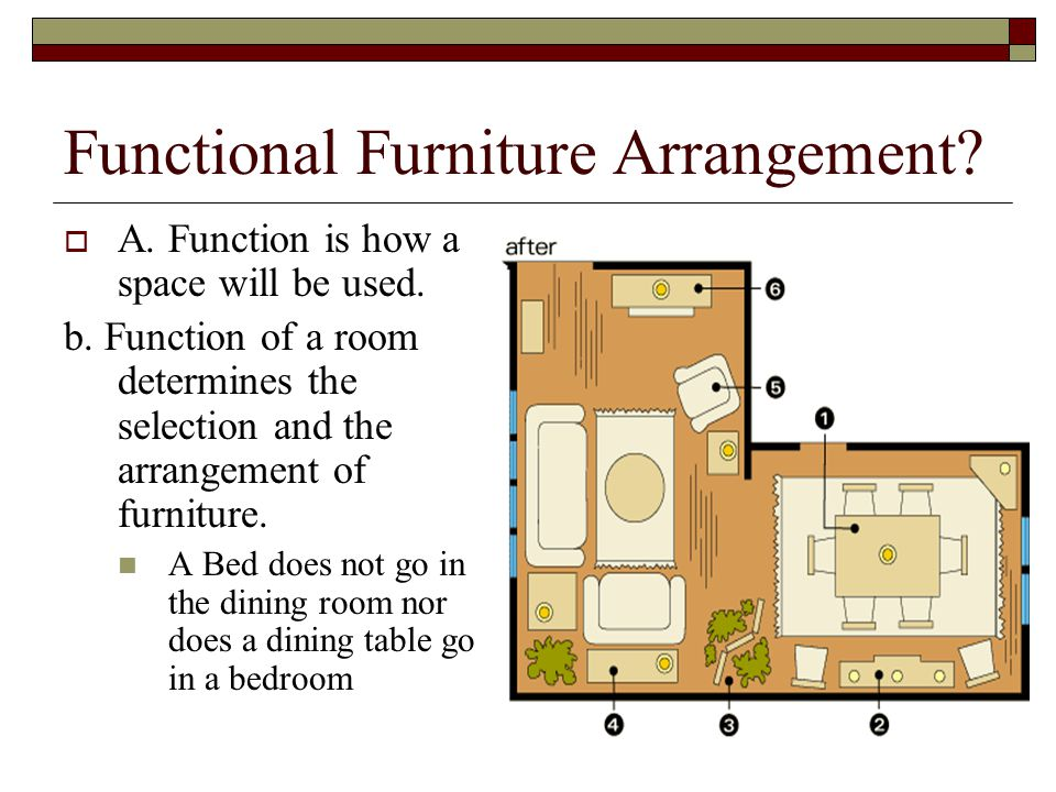 Functional Furniture Arrangement?  A. Function is how a space will be used. b. Function of a room determines the selection and the arrangement of fur