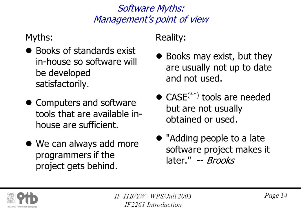 IF-ITB/YW+WPS/Juli 2003 IF2261 Introduction Page 14 Software Myths: Management's point of view Myths: Books of standards exist in-house so software will be developed satisfactorily.