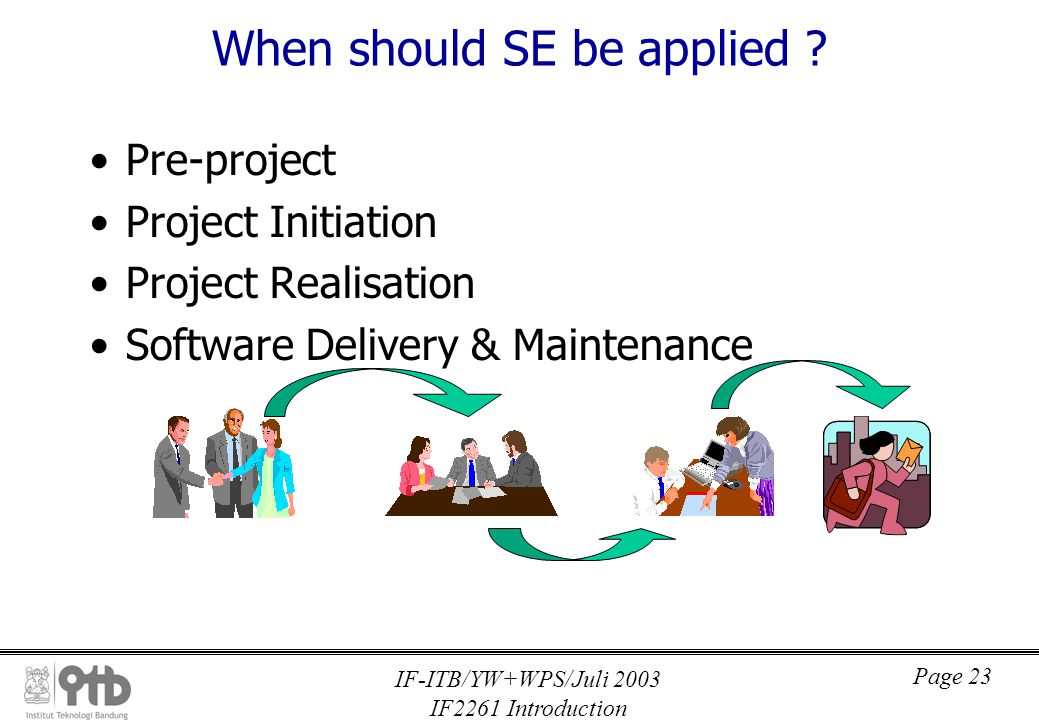 IF-ITB/YW+WPS/Juli 2003 IF2261 Introduction Page 23 When should SE be applied .