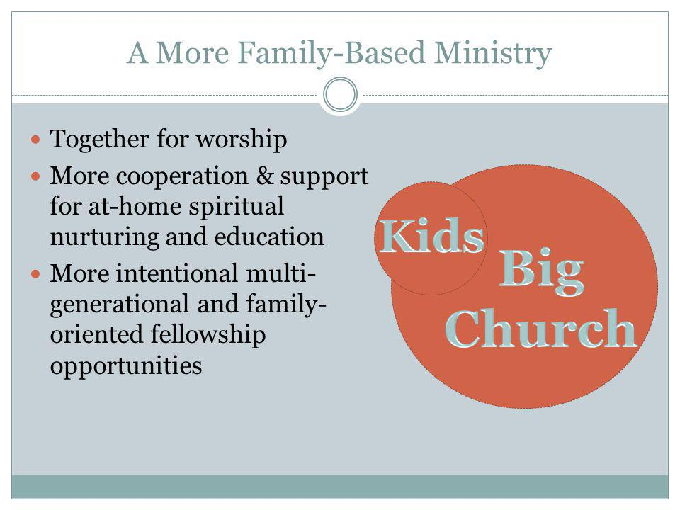A More Family-Based Ministry Together for worship More cooperation & support for at-home spiritual nurturing and education More intentional multi- generational and family- oriented fellowship opportunities