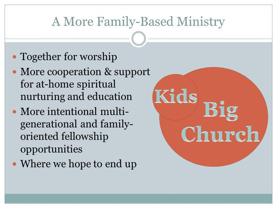 A More Family-Based Ministry Together for worship More cooperation & support for at-home spiritual nurturing and education More intentional multi- generational and family- oriented fellowship opportunities Where we hope to end up