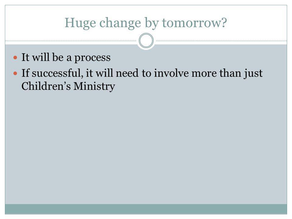 Huge change by tomorrow.