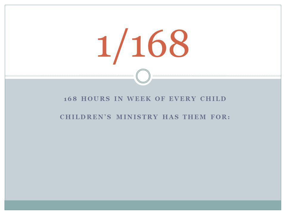 168 HOURS IN WEEK OF EVERY CHILD CHILDREN'S MINISTRY HAS THEM FOR: 1/168