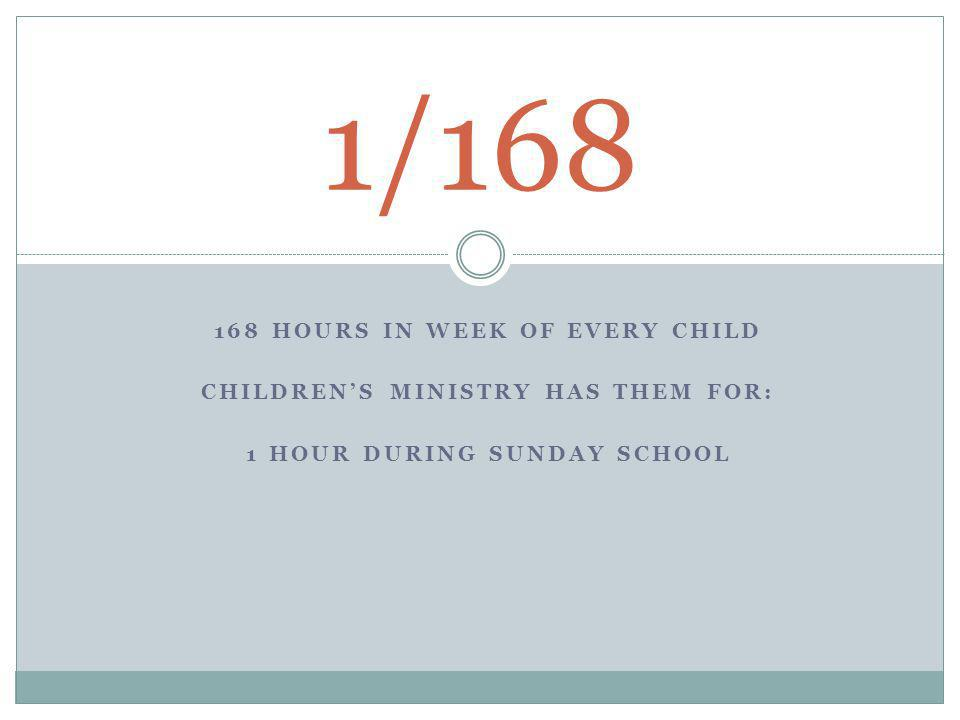 168 HOURS IN WEEK OF EVERY CHILD CHILDREN'S MINISTRY HAS THEM FOR: 1 HOUR DURING SUNDAY SCHOOL 1/168