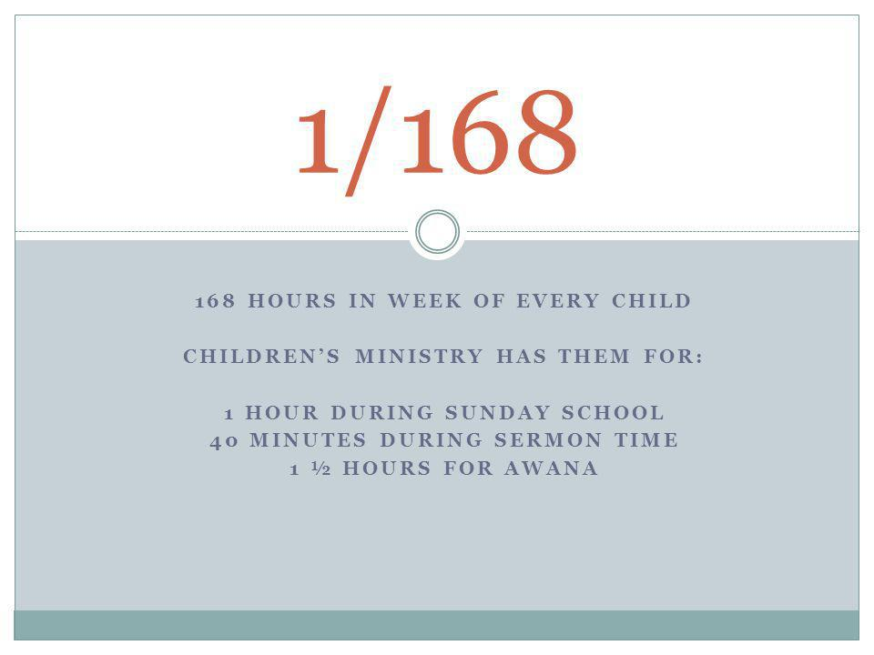 168 HOURS IN WEEK OF EVERY CHILD CHILDREN'S MINISTRY HAS THEM FOR: 1 HOUR DURING SUNDAY SCHOOL 40 MINUTES DURING SERMON TIME 1 ½ HOURS FOR AWANA 1/168