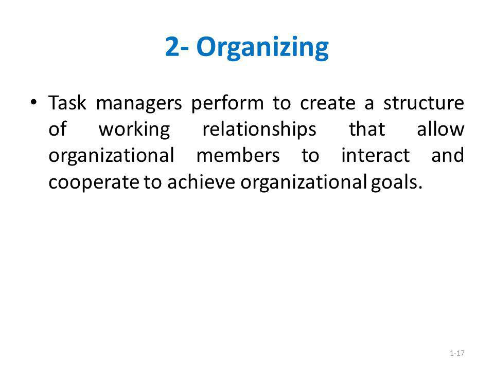 1-17 2- Organizing Task managers perform to create a structure of working relationships that allow organizational members to interact and cooperate to