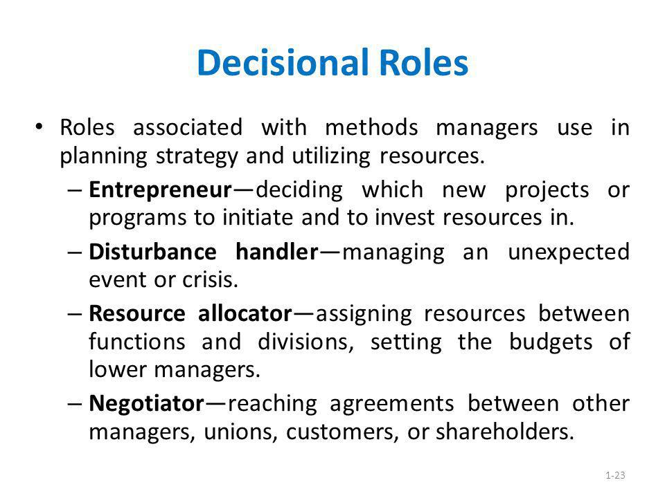 1-23 Decisional Roles Roles associated with methods managers use in planning strategy and utilizing resources. – Entrepreneur—deciding which new proje