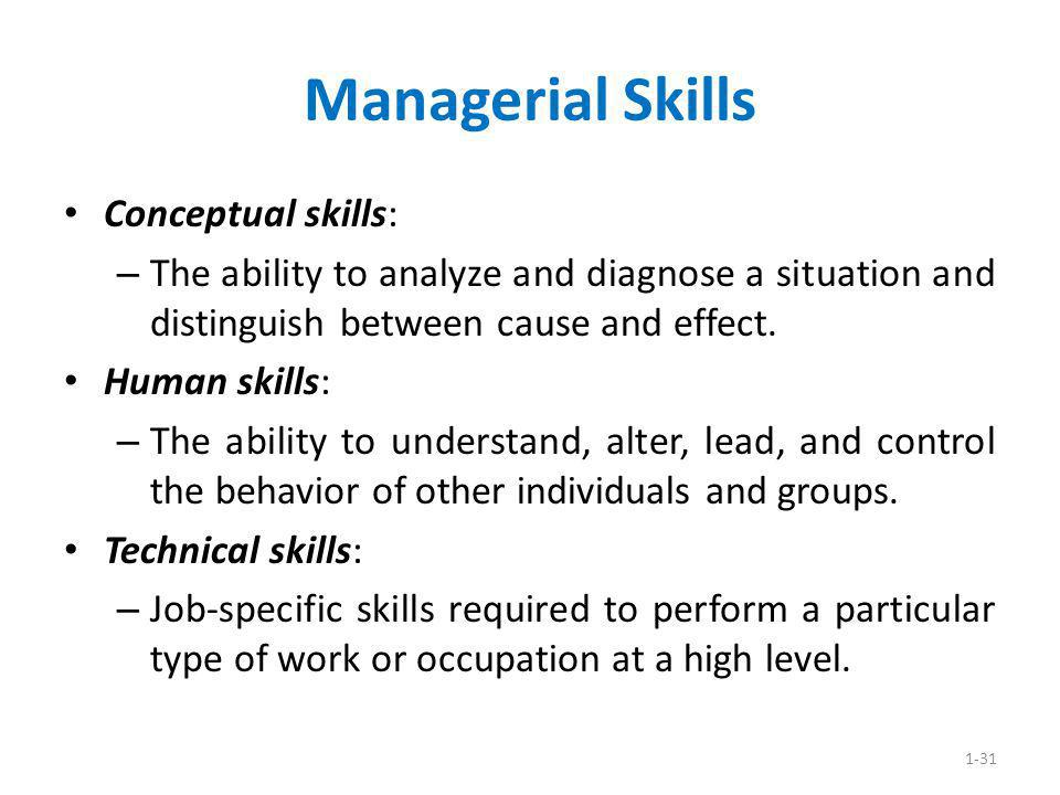 1-31 Managerial Skills Conceptual skills: – The ability to analyze and diagnose a situation and distinguish between cause and effect. Human skills: –