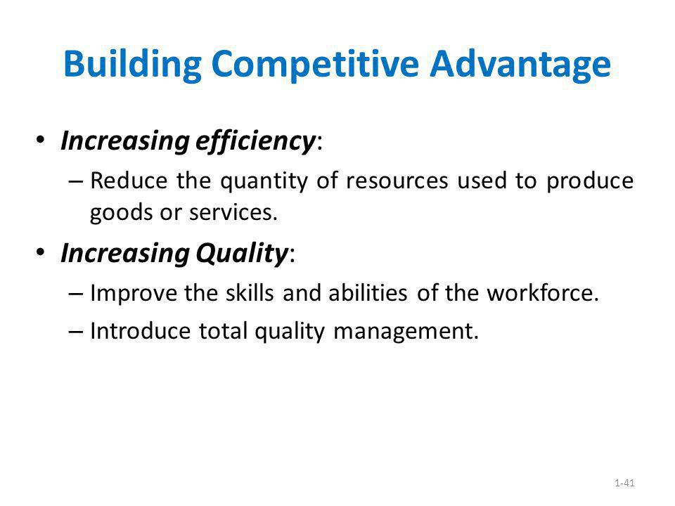 1-41 Building Competitive Advantage Increasing efficiency: – Reduce the quantity of resources used to produce goods or services. Increasing Quality: –