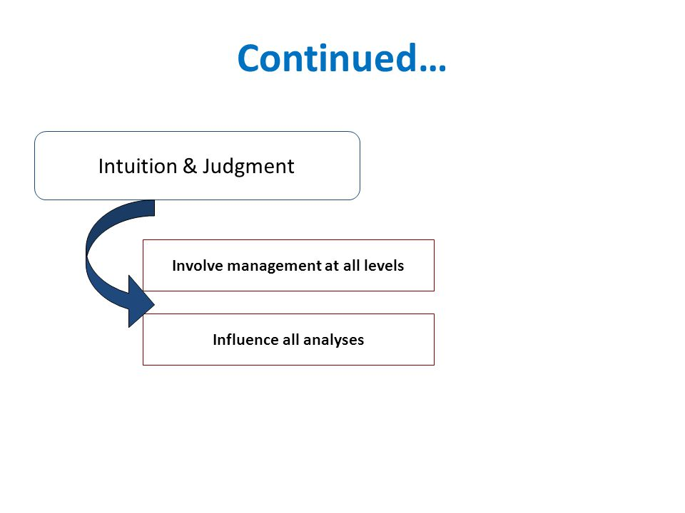 Intuition is based on: – Past experiences – Judgment – Feelings Continued… Intuition is useful for decision making in conditions of:  Great uncertain