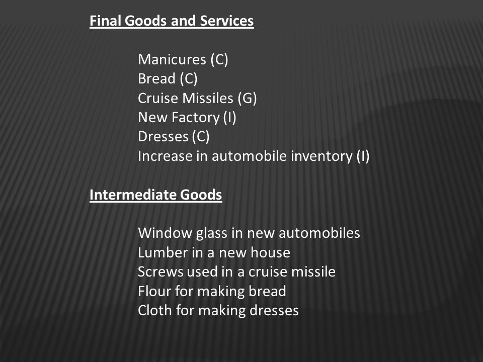 Final Goods and Services Manicures (C) Bread (C) Cruise Missiles (G) New Factory (I) Dresses (C) Increase in automobile inventory (I) Intermediate Goo