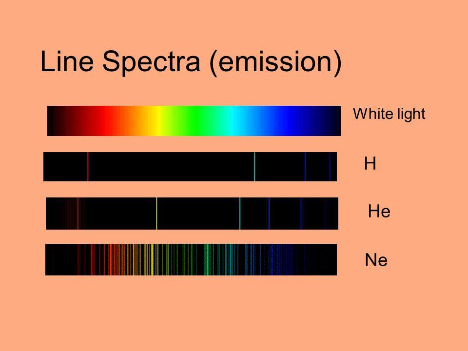 Line Spectra (emission) White light H He Ne