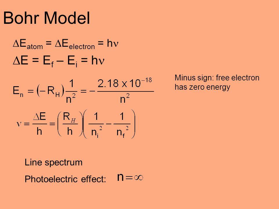 Bohr Model  E atom =  E electron = h  E = E f – E i = h Line spectrum Photoelectric effect: Minus sign: free electron has zero energy
