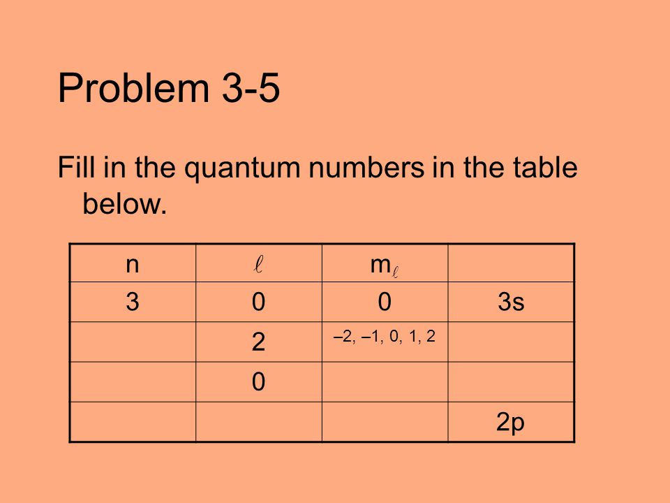 Problem 3-5 Fill in the quantum numbers in the table below. n m 3003s 2 –2, –1, 0, 1, 2 0 2p
