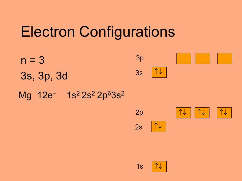 Electron Configurations n = 3 3s, 3p, 3d Mg 12e – 1s 2 2s 2 2p 6 3s 2  1s  2s  2p  3s 3p