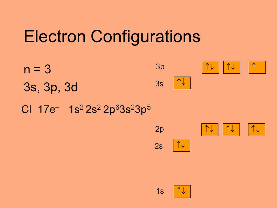Electron Configurations n = 3 3s, 3p, 3d Cl 17e – 1s 2 2s 2 2p 6 3s 2 3p 5  1s  2s  2p  3s  3p