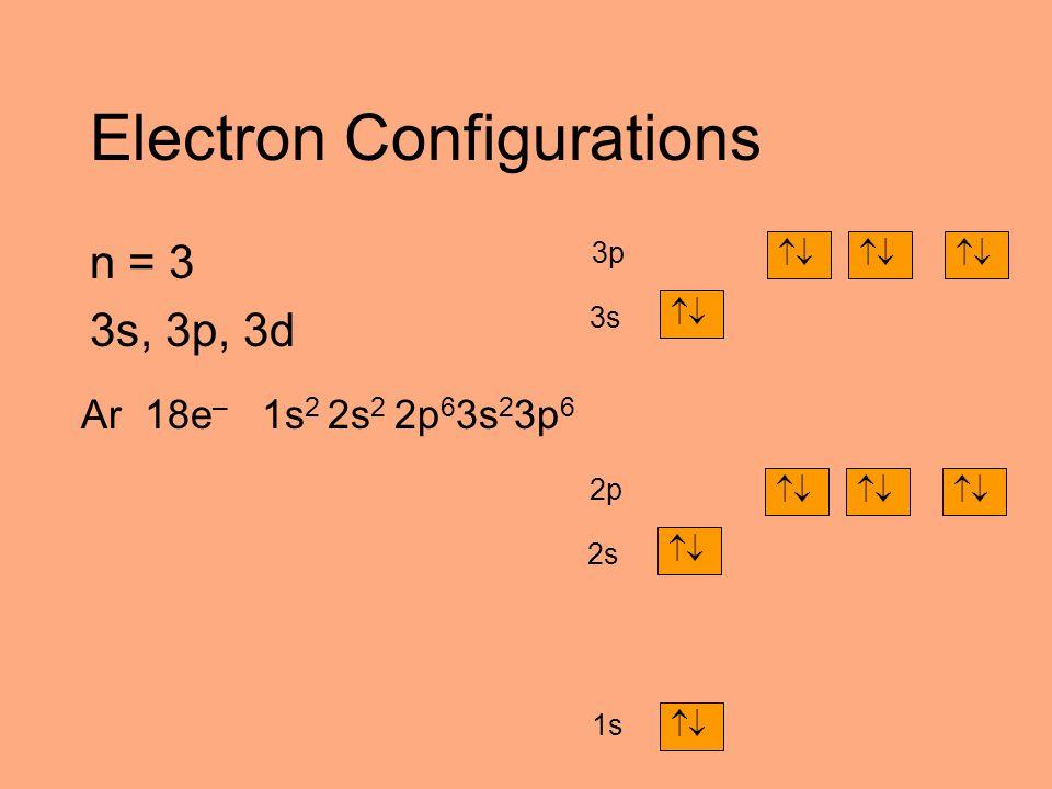 Electron Configurations n = 3 3s, 3p, 3d Ar 18e – 1s 2 2s 2 2p 6 3s 2 3p 6  1s  2s  2p  3s  3p