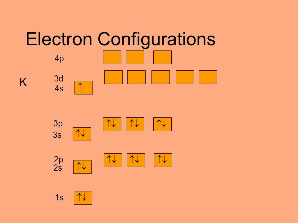 Electron Configurations  1s  2s  2p  3s  3p  4s 4p 3d K