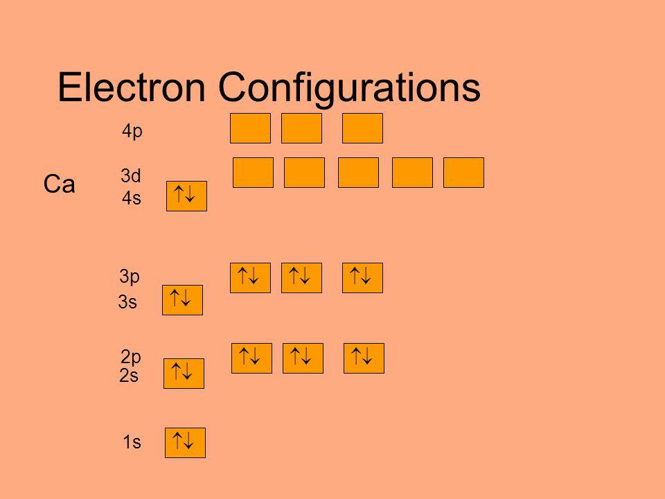 Electron Configurations  1s  2s  2p  3s  3p  4s 4p 3d Ca