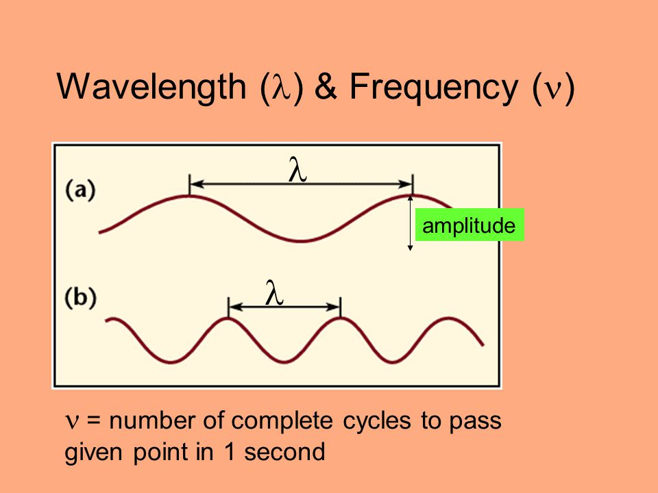 Wavelength ( ) & Frequency ( ) = number of complete cycles to pass given point in 1 second amplitude