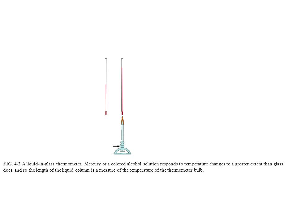 FIG.4-2 A liquid-in-glass thermometer.