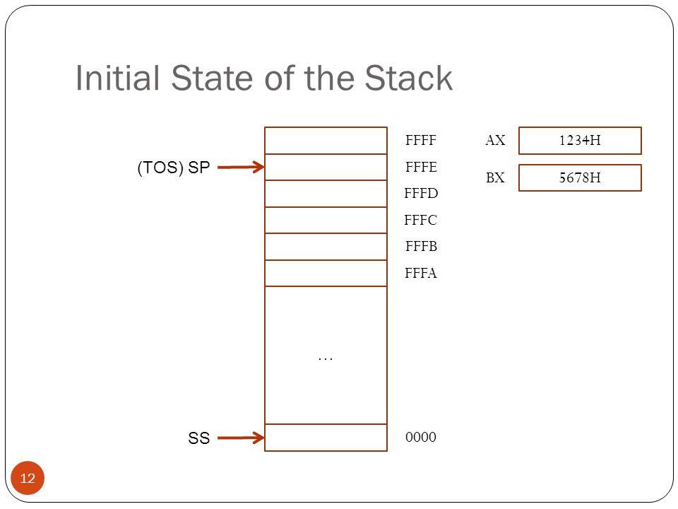 Initial State of the Stack 12 … SS FFFF FFFE FFFD FFFC FFFB FFFA 0000 (TOS) SP 1234H 5678H AX BX