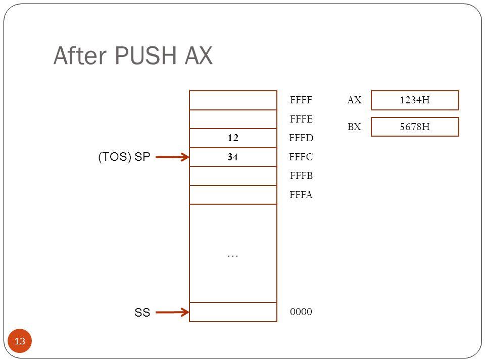 After PUSH AX 13 12 34 … SS FFFF FFFE FFFD FFFC FFFB FFFA 0000 (TOS) SP 1234H 5678H AX BX