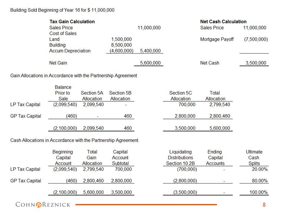 Sample 9% Deal Liquidation Calculation 9