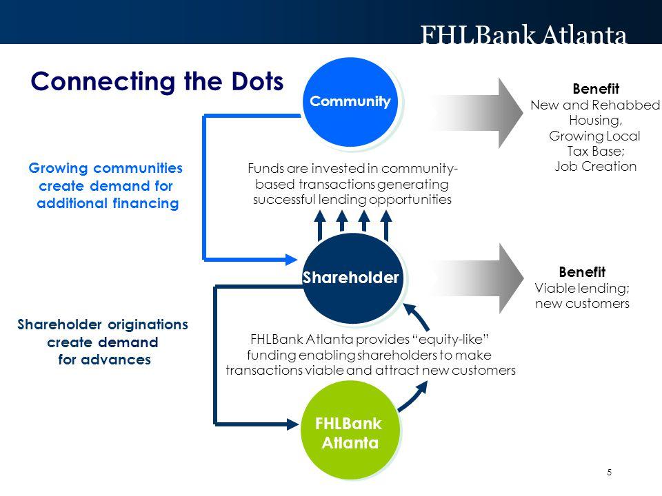 "FHLBank Atlanta Growing communities create demand for additional financing FHLBank Atlanta provides ""equity-like"" funding enabling shareholders to mak"