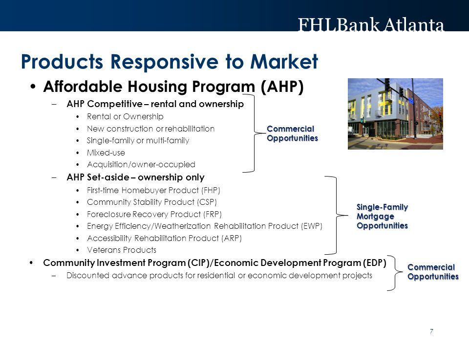 FHLBank Atlanta 7 Products Responsive to Market Affordable Housing Program (AHP) – AHP Competitive – rental and ownership Rental or Ownership New construction or rehabilitation Single-family or multi-family Mixed-use Acquisition/owner-occupied – AHP Set-aside – ownership only First-time Homebuyer Product (FHP) Community Stability Product (CSP) Foreclosure Recovery Product (FRP) Energy Efficiency/Weatherization Rehabilitation Product (EWP) Accessibility Rehabilitation Product (ARP) Veterans Products Community Investment Program (CIP)/Economic Development Program (EDP) –Discounted advance products for residential or economic development projects Commercial Opportunities Single-Family Mortgage Opportunities Commercial Opportunities