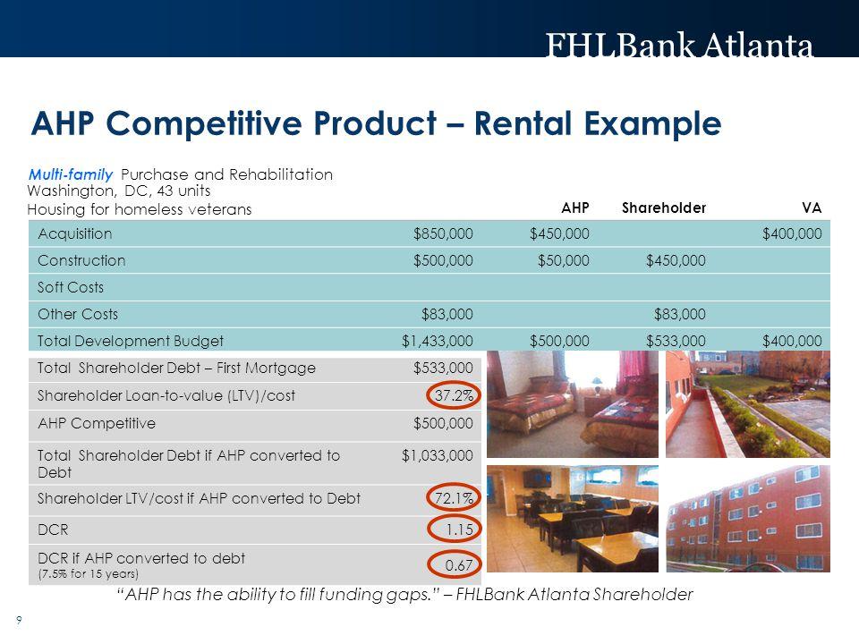 FHLBank Atlanta Multi-family Purchase and Rehabilitation Washington, DC, 43 units Housing for homeless veterans AHPShareholderVA Acquisition$850,000$4