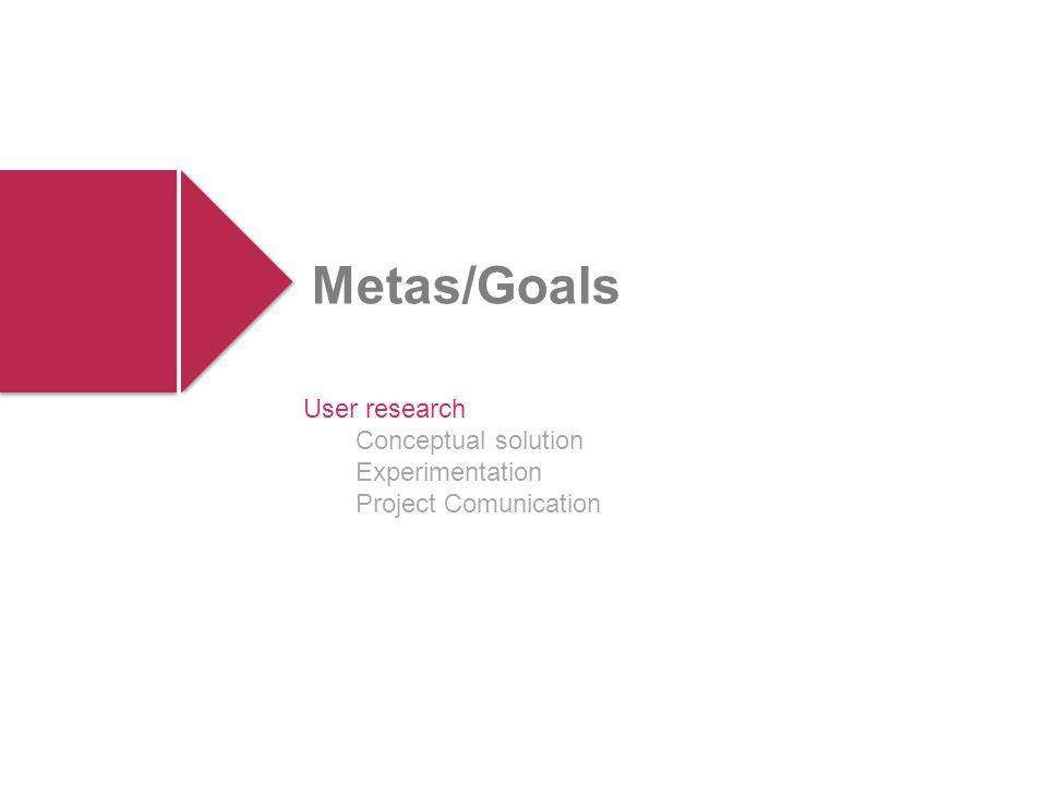 User research Conceptual solution Experimentation Project Comunication Metas/Goals