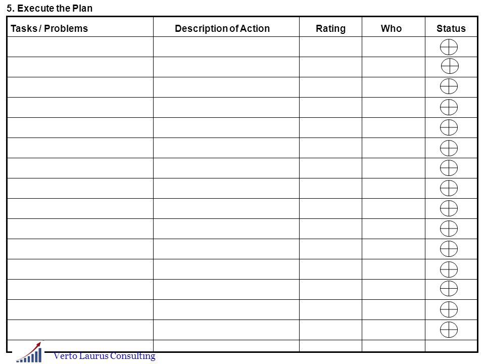 5. Execute the Plan Tasks / ProblemsDescription of ActionRatingWhoStatus Verto Laurus Consulting