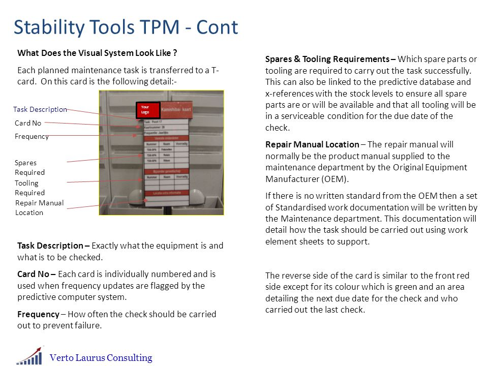Stability Tools TPM - Cont What Does the Visual System Look Like ? Each planned maintenance task is transferred to a T- card. On this card is the foll