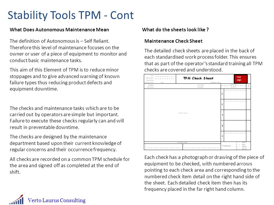 Stability Tools TPM - Cont TPM Check Schedule The schedule covers each check to be carried out over a one month period by the entire team.