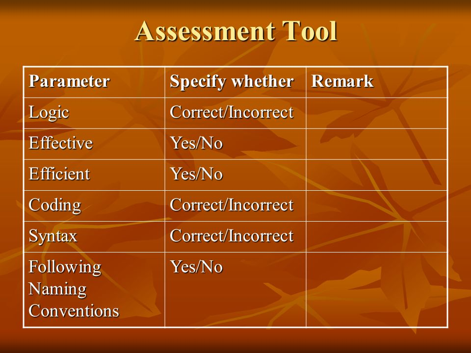 Assessment Tool Parameter Specify whether Remark LogicCorrect/Incorrect EffectiveYes/No EfficientYes/No CodingCorrect/Incorrect SyntaxCorrect/Incorrect Following Naming Conventions Yes/No