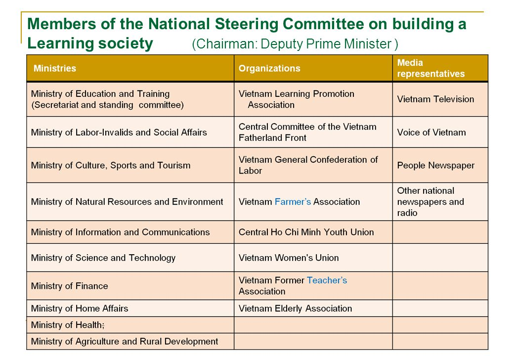 Members of the National Steering Committee on building a Learning society (Chairman: Deputy Prime Minister )