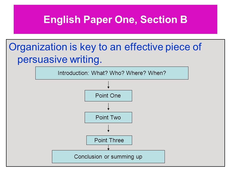 English Paper One, Section B Organization is key to an effective piece of persuasive writing.
